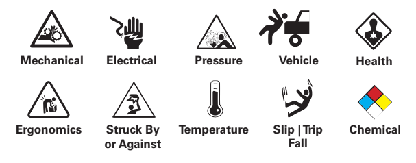 hazard categories include mechanical electrical pressure vehicle health ergonomics struck by or against temperature sliptripfall chemical